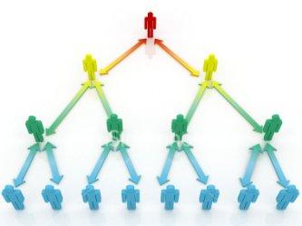Výsledek obrázku pro pyramidová struktura